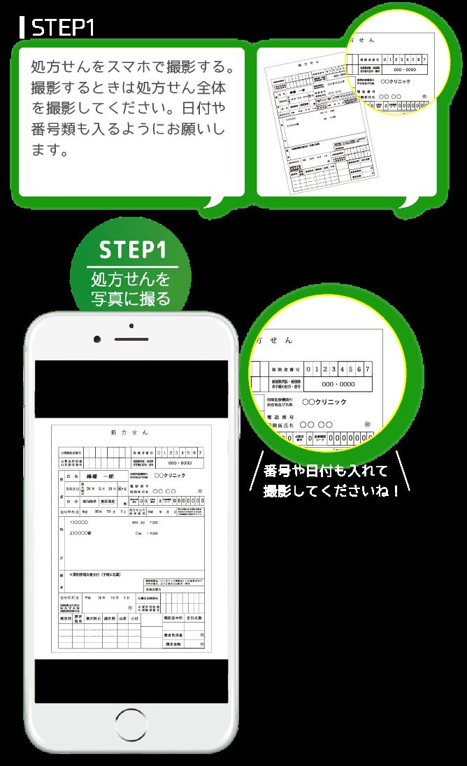STEP1 処方せんをを写真に撮る 処方せんをスマホで撮影する。撮影するときは処方せん全体を撮影してください。日付や番号類も入るようにお願いします。